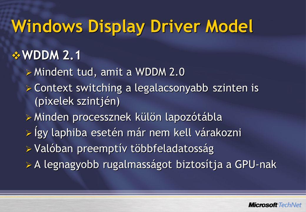 Windows Display Driver Model  WDDM 2.1  Mindent tud, amit a WDDM 2.0  Context switching a legalacsonyabb szinten is (pixelek szintjén)  Minden pro