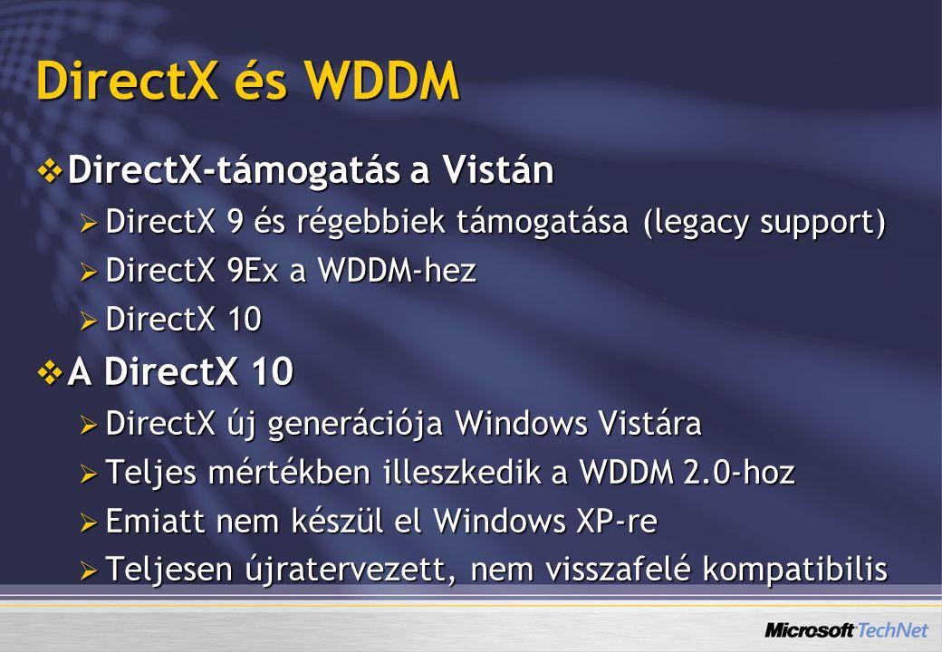 DirectX és WDDM  DirectX-támogatás a Vistán  DirectX 9 és régebbiek támogatása (legacy support)  DirectX 9Ex a WDDM-hez  DirectX 10  A DirectX 10