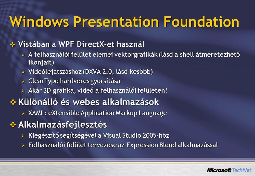 Windows Presentation Foundation  Vistában a WPF DirectX-et használ  A felhasználói felület elemei vektorgrafikák (lásd a shell átméretezhető ikonjai