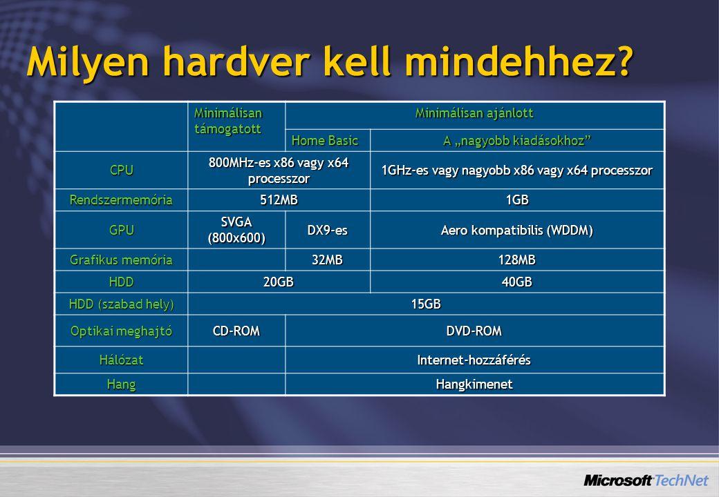 """Milyen hardver kell mindehhez? Minimálisan támogatott Minimálisan ajánlott Home Basic A """"nagyobb kiadásokhoz"""" CPU 800MHz-es x86 vagy x64 processzor 1G"""