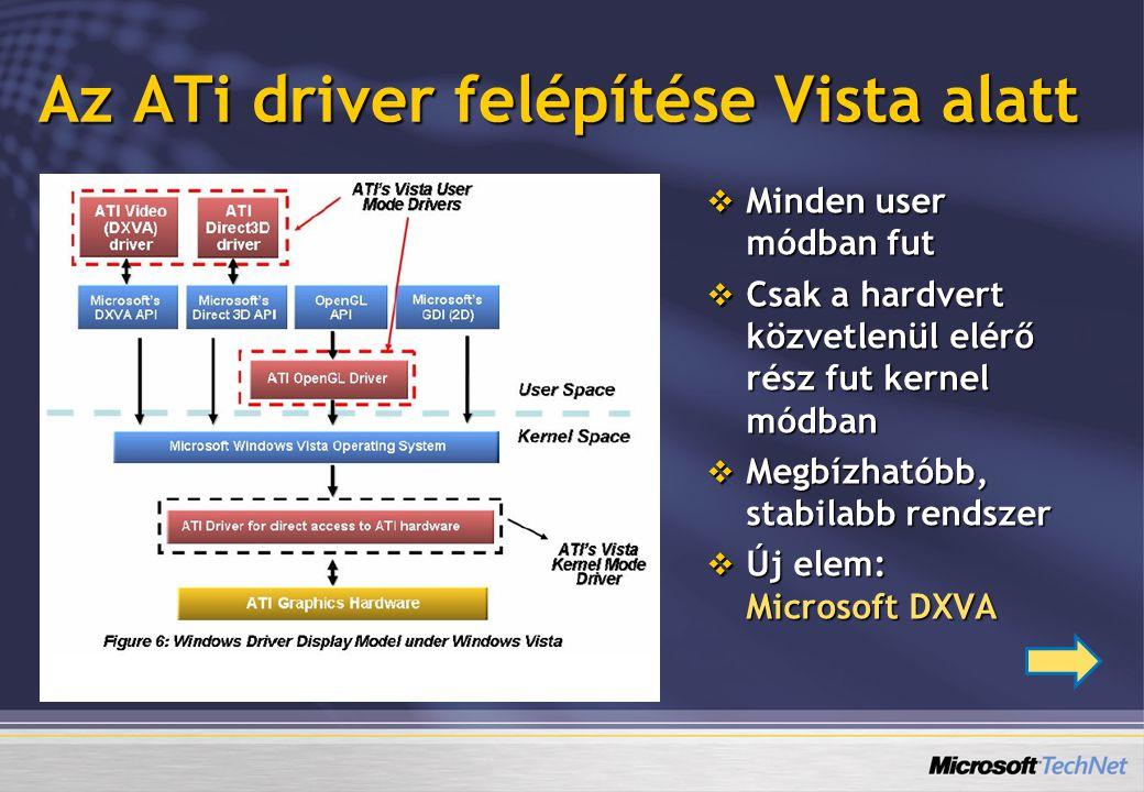 Az ATi driver felépítése Vista alatt  Minden user módban fut  Csak a hardvert közvetlenül elérő rész fut kernel módban  Megbízhatóbb, stabilabb ren