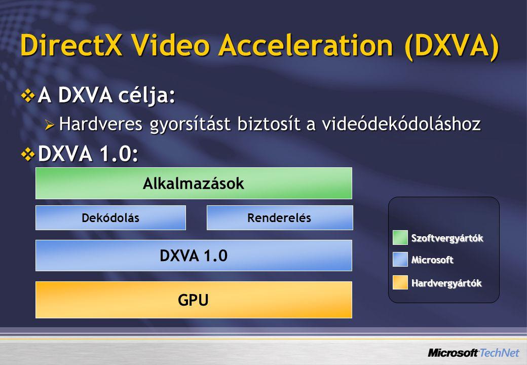 DirectX Video Acceleration (DXVA)  A DXVA célja:  Hardveres gyorsítást biztosít a videódekódoláshoz  DXVA 1.0: DXVA 1.0 Alkalmazások Szoftvergyártó