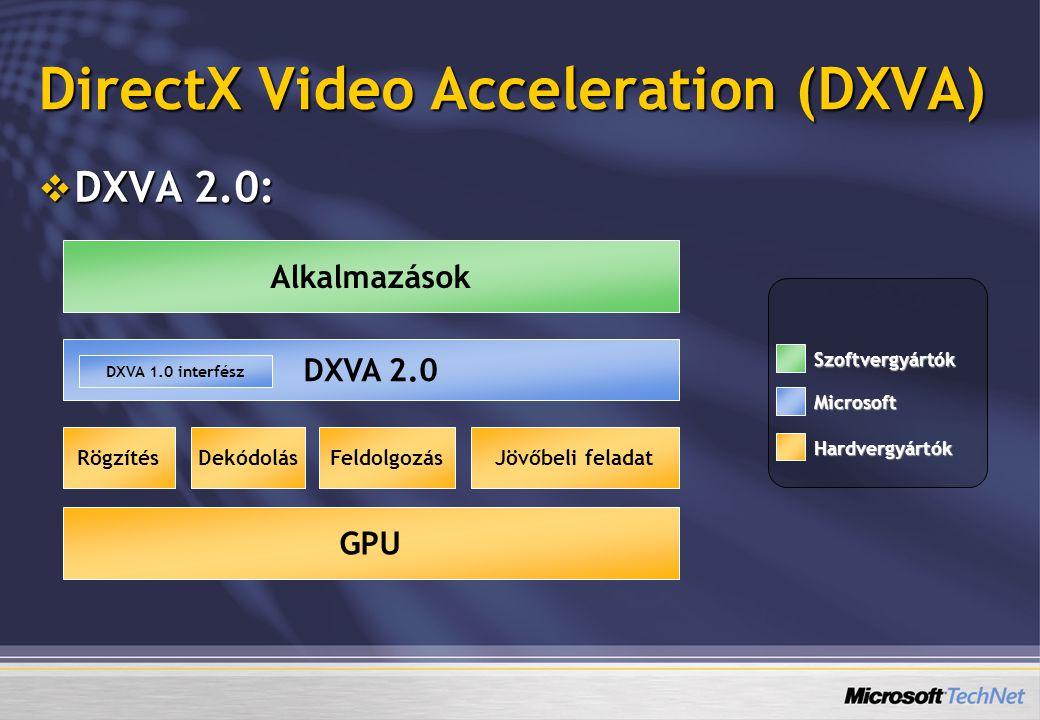 DirectX Video Acceleration (DXVA)  DXVA 2.0: Rögzítés DXVA 2.0 Alkalmazások DekódolásFeldolgozásJövőbeli feladat DXVA 1.0 interfész GPU Szoftvergyárt