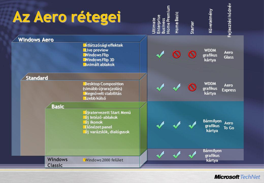 Windows Aero  Aero Basic  A gyengébb teljesítményű gépeken fut (szoftveres)  Ezt látjuk akkor is, ha olyan alkalmazást futtatunk, amelyik nem Aero Glass-kompatibilis