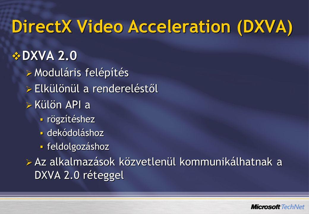 DirectX Video Acceleration (DXVA)  DXVA 2.0  Moduláris felépítés  Elkülönül a rendereléstől  Külön API a  rögzítéshez  dekódoláshoz  feldolgozá
