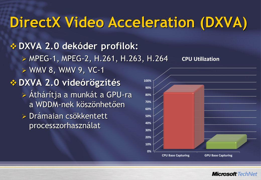 DirectX Video Acceleration (DXVA)  DXVA 2.0 dekóder profilok:  MPEG-1, MPEG-2, H.261, H.263, H.264  WMV 8, WMV 9, VC-1  DXVA 2.0 videórögzítés  Á