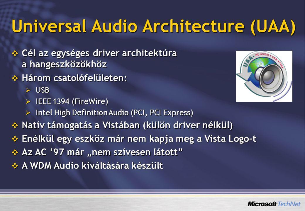 Universal Audio Architecture (UAA)  Cél az egységes driver architektúra a hangeszközökhöz  Három csatolófelületen:  USB  IEEE 1394 (FireWire)  In