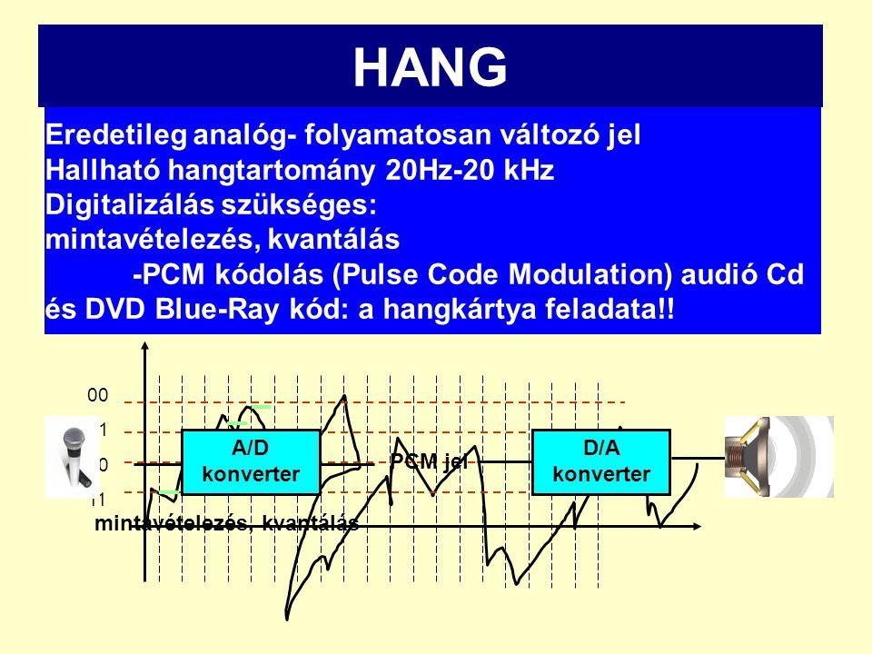 HANG Eredetileg analóg- folyamatosan változó jel Hallható hangtartomány 20Hz-20 kHz Digitalizálás szükséges: mintavételezés, kvantálás -PCM kódolás (P
