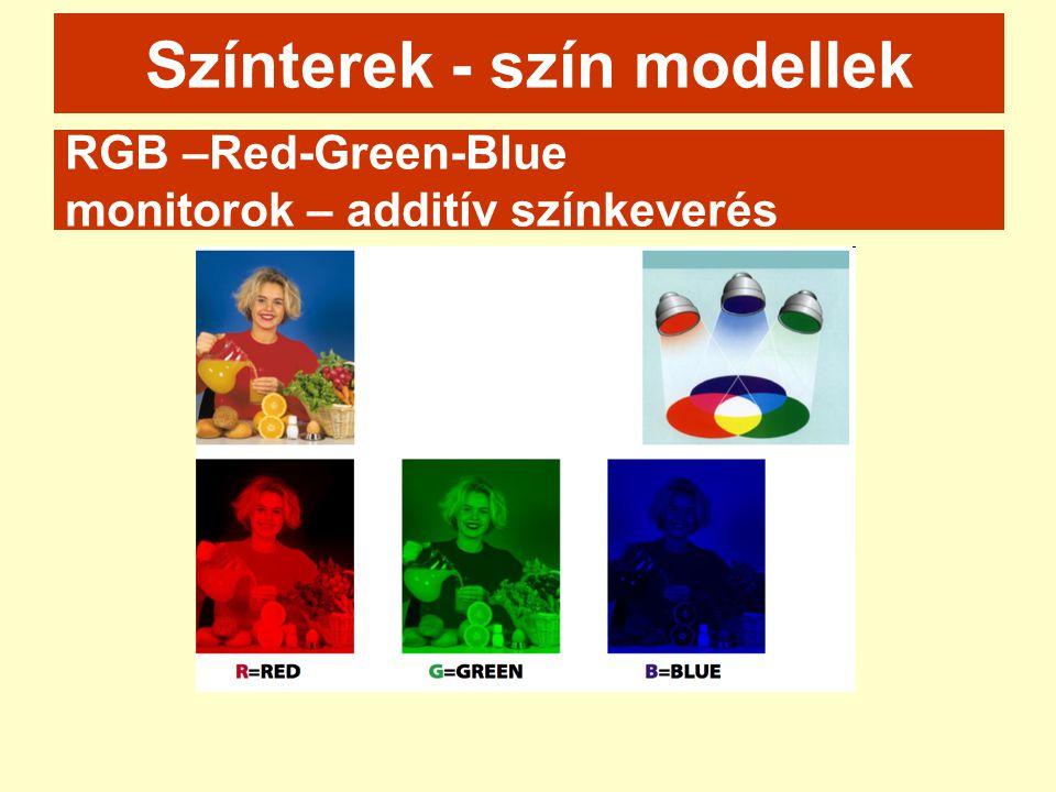 Színterek - szín modellek RGB –Red-Green-Blue monitorok – additív színkeverés