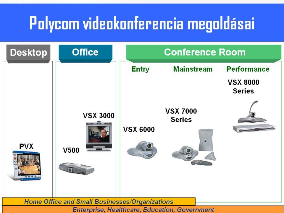 Polycom videokonferencia megoldásai