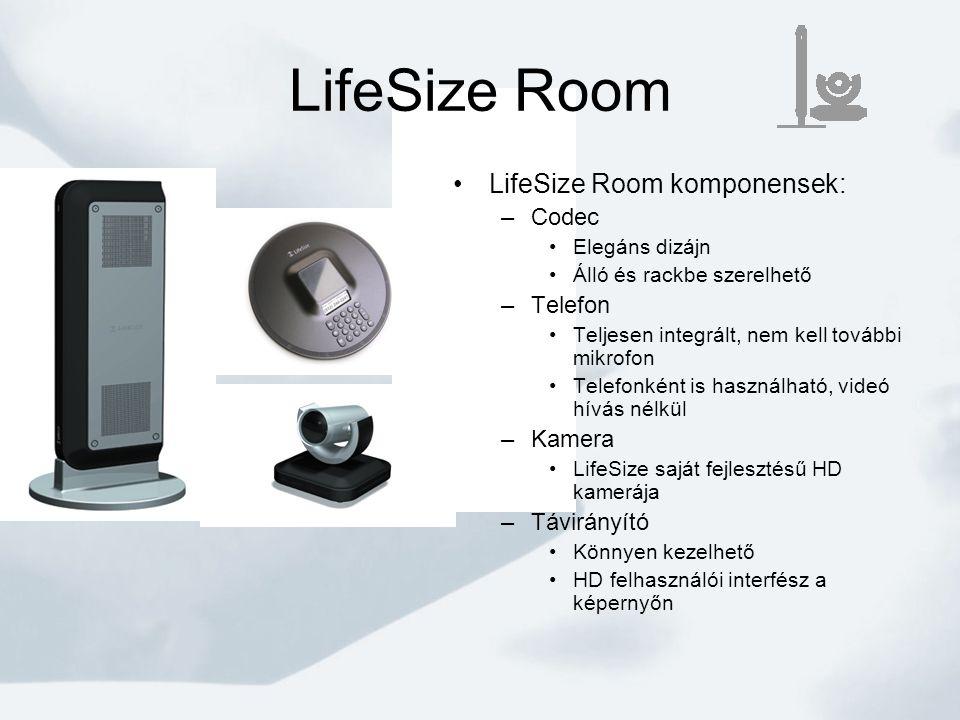 •LifeSize Room komponensek: –Codec •Elegáns dizájn •Álló és rackbe szerelhető –Telefon •Teljesen integrált, nem kell további mikrofon •Telefonként is használható, videó hívás nélkül –Kamera •LifeSize saját fejlesztésű HD kamerája –Távirányító •Könnyen kezelhető •HD felhasználói interfész a képernyőn LifeSize Room