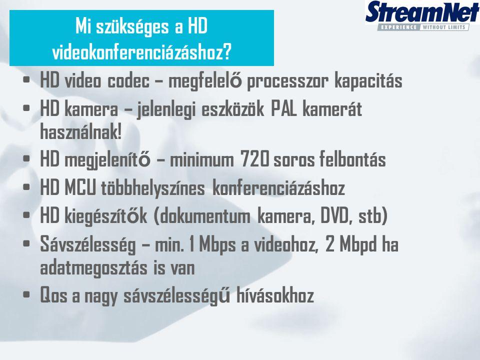 • HD video codec – megfelel ő processzor kapacitás • HD kamera – jelenlegi eszközök PAL kamerát használnak.
