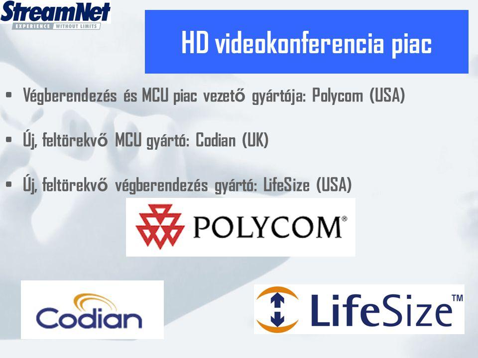 HD videokonferencia piac • Végberendezés és MCU piac vezet ő gyártója: Polycom (USA) • Új, feltörekv ő MCU gyártó: Codian (UK) • Új, feltörekv ő végberendezés gyártó: LifeSize (USA)