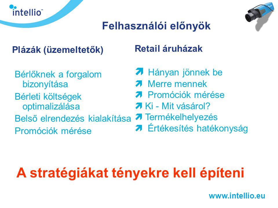 www.intellio.eu Felhasználói előnyök Plázák (üzemeltetők) Bérlőknek a forgalom bizonyítása Bérleti költségek optimalizálása Belső elrendezés kialakítá