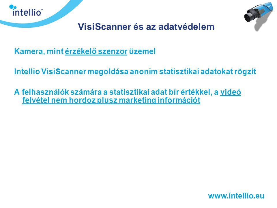 VisiScanner és az adatvédelem Kamera, mint érzékelő szenzor üzemel Intellio VisiScanner megoldása anonim statisztikai adatokat rögzít A felhasználók s