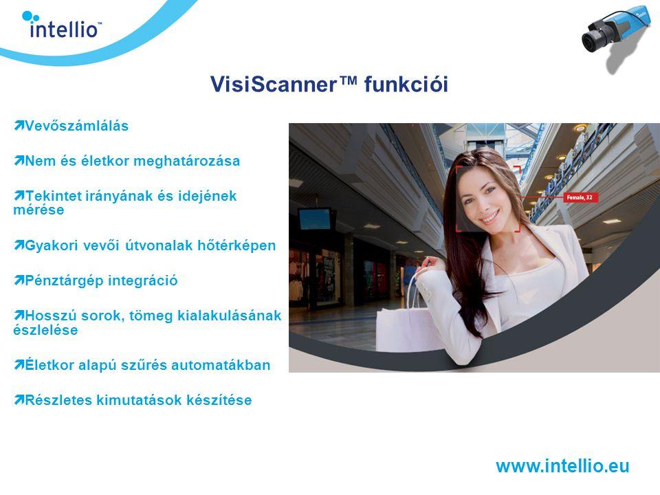www.intellio.eu VisiScanner™ funkciói  Vevőszámlálás  Nem és életkor meghatározása  Tekintet irányának és idejének mérése  Gyakori vevői útvonalak