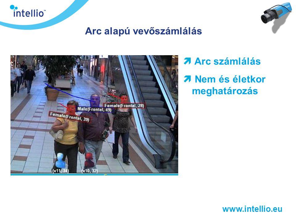 www.intellio.eu VisiScanner további felhasználási lehetőségei