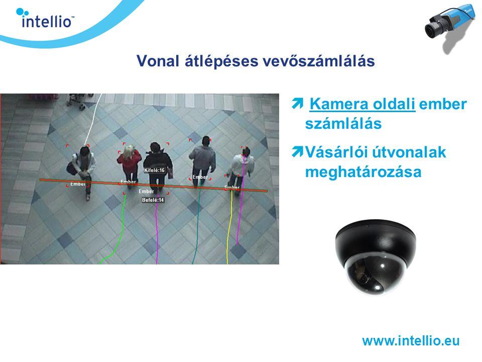 www.intellio.eu Vonal átlépéses vevőszámlálás  Kamera oldali ember számlálás  Vásárlói útvonalak meghatározása