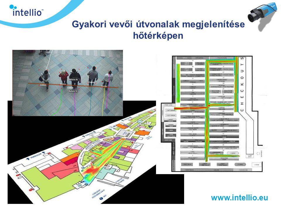 www.intellio.eu Gyakori vevői útvonalak megjelenítése hőtérképen