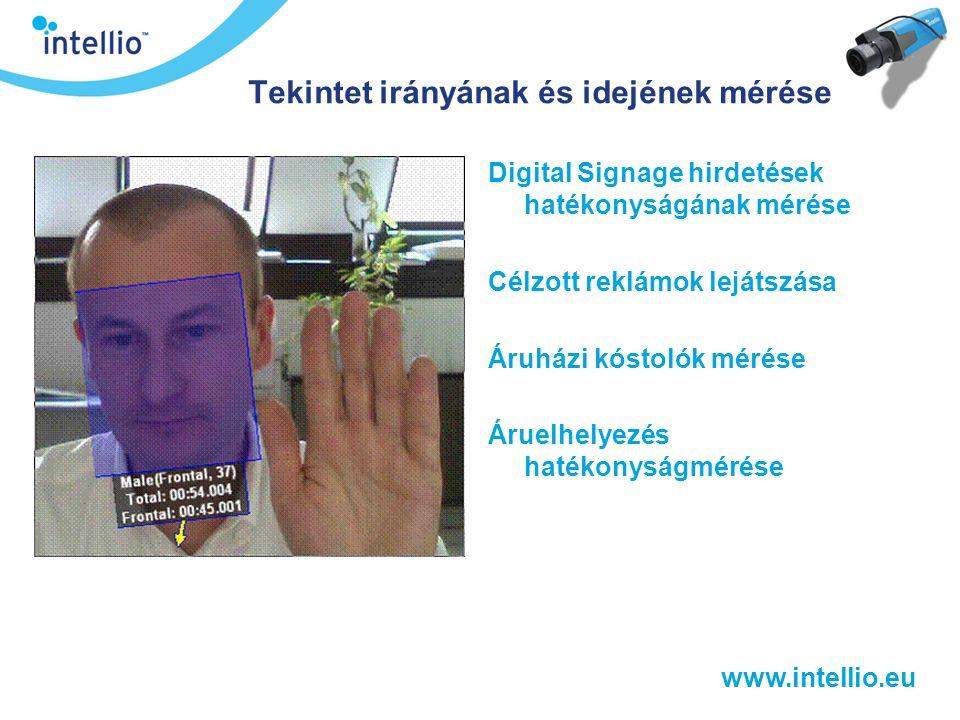 www.intellio.eu Tekintet irányának és idejének mérése Digital Signage hirdetések hatékonyságának mérése Célzott reklámok lejátszása Áruházi kóstolók m