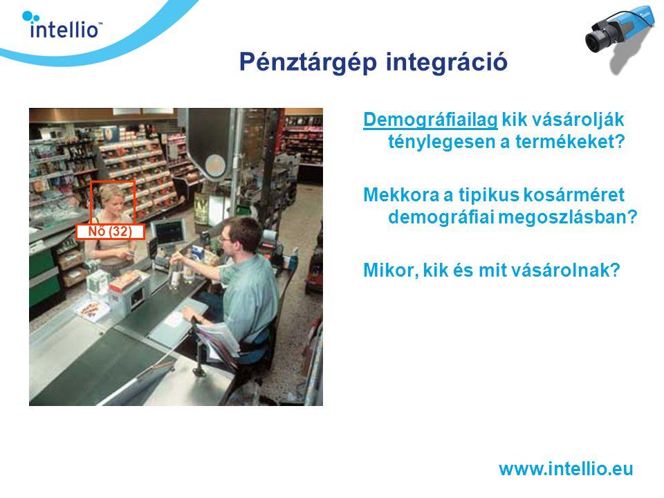 www.intellio.eu Pénztárgép integráció Demográfiailag kik vásárolják ténylegesen a termékeket? Mekkora a tipikus kosárméret demográfiai megoszlásban? M
