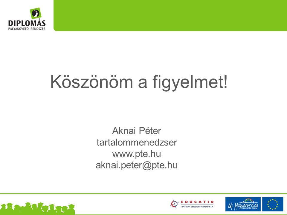 Köszönöm a figyelmet! Aknai Péter tartalommenedzser www.pte.hu aknai.peter@pte.hu