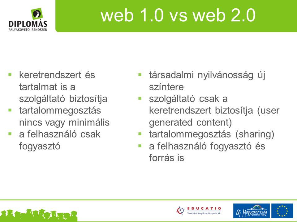 web 1.0 vs web 2.0  keretrendszert és tartalmat is a szolgáltató biztosítja  tartalommegosztás nincs vagy minimális  a felhasználó csak fogyasztó 