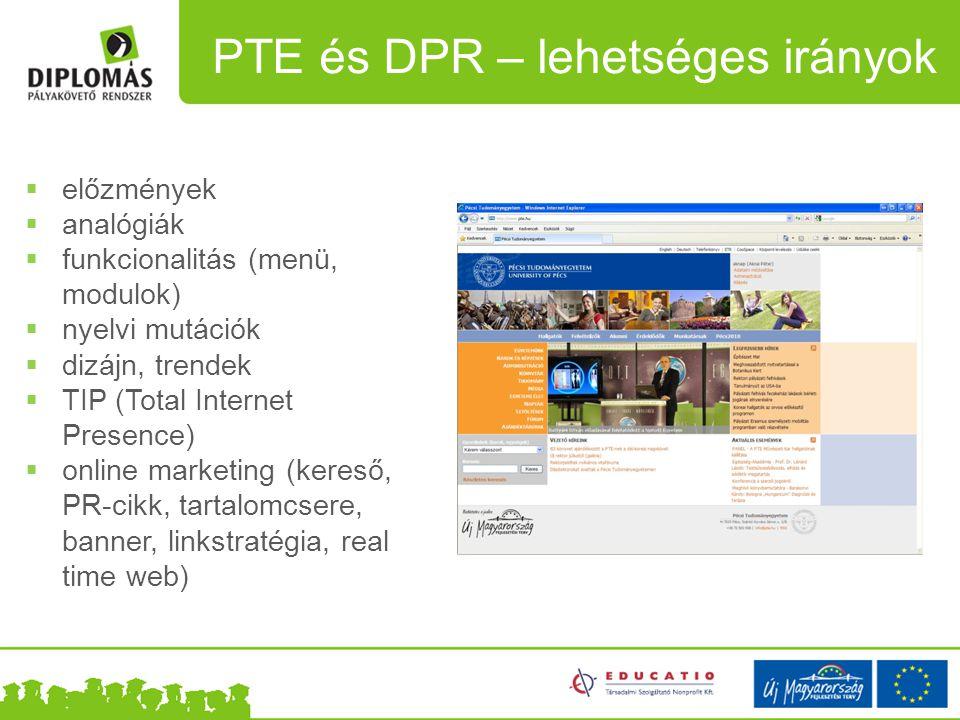 PTE és DPR – lehetséges irányok  előzmények  analógiák  funkcionalitás (menü, modulok)  nyelvi mutációk  dizájn, trendek  TIP (Total Internet Pr