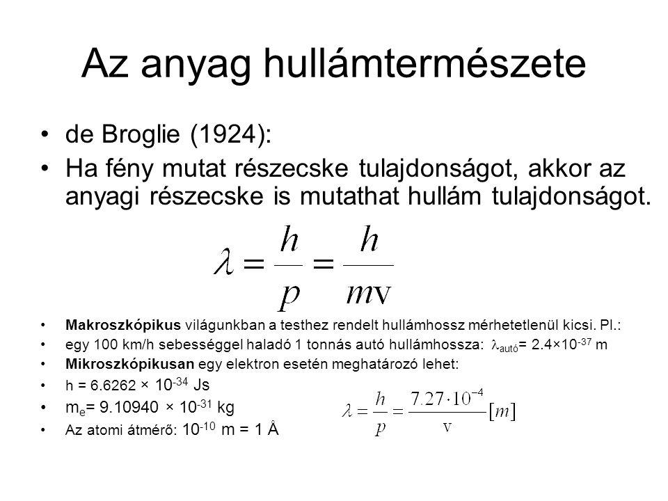 Az anyag hullámtermészete •de Broglie (1924): •Ha fény mutat részecske tulajdonságot, akkor az anyagi részecske is mutathat hullám tulajdonságot. •Mak