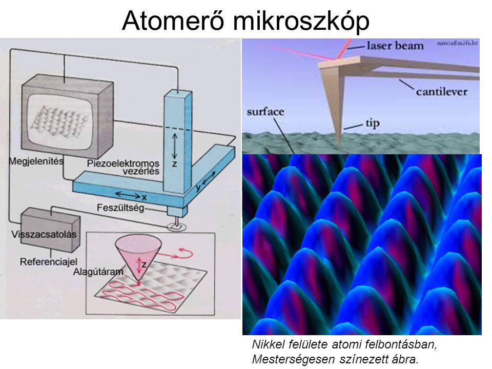 Atomerő mikroszkóp Nikkel felülete atomi felbontásban, Mesterségesen színezett ábra.