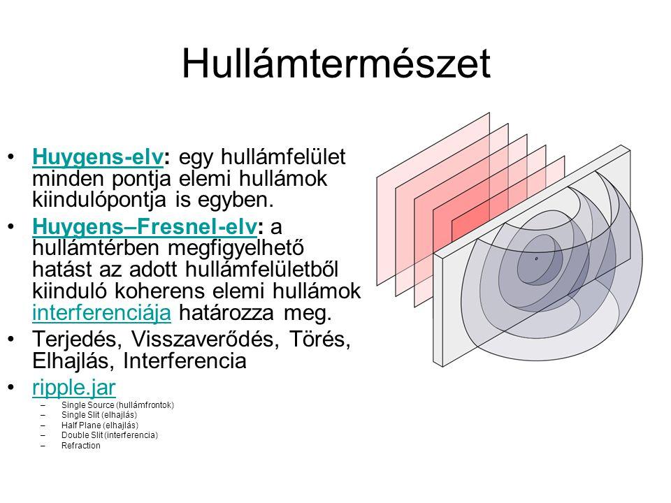 Hullámtermészet •Huygens-elv: egy hullámfelület minden pontja elemi hullámok kiindulópontja is egyben.Huygens-elv •Huygens–Fresnel-elv: a hullámtérben
