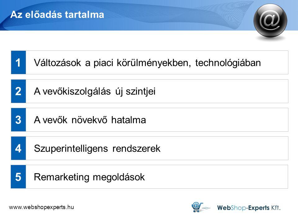 www.webshopexperts.hu Az előadás tartalma Változások a piaci körülményekben, technológiában A vevőkiszolgálás új szintjei A vevők növekvő hatalma Szuperintelligens rendszerek 1 2 3 4 Remarketing megoldások 5
