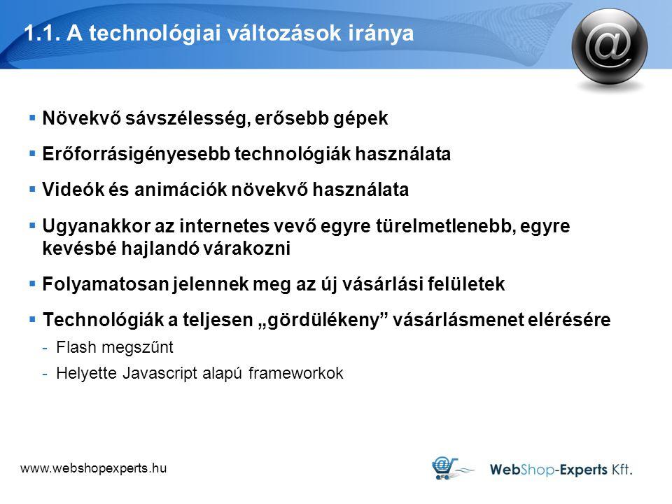 www.webshopexperts.hu 1.1.