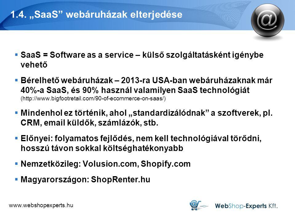 www.webshopexperts.hu 2.1.