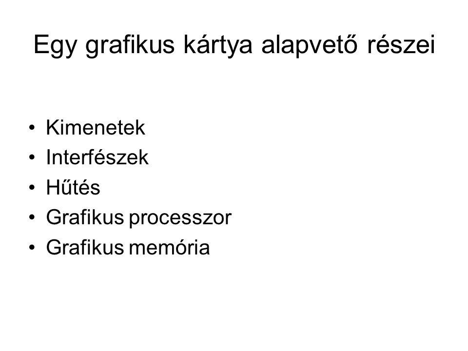 Egy grafikus kártya alapvető részei •Kimenetek •Interfészek •Hűtés •Grafikus processzor •Grafikus memória