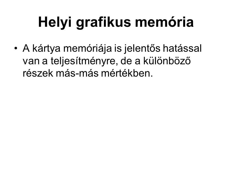 Helyi grafikus memória •A kártya memóriája is jelentős hatással van a teljesítményre, de a különböző részek más-más mértékben.