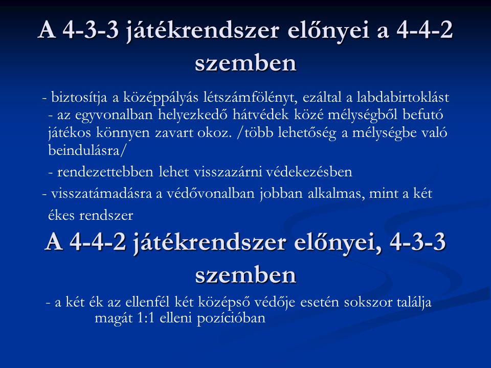 A 4-3-3 játékrendszer előnyei a 4-4-2 szemben - biztosítja a középpályás létszámfölényt, ezáltal a labdabirtoklást - az egyvonalban helyezkedő hátvéde