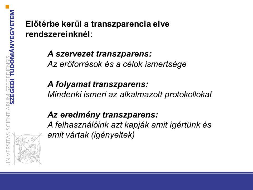 Előtérbe kerül a transzparencia elve rendszereinknél: A szervezet transzparens: Az erőforrások és a célok ismertsége A folyamat transzparens: Mindenki ismeri az alkalmazott protokollokat Az eredmény transzparens: A felhasználóink azt kapják amit ígértünk és amit vártak (igényeltek)