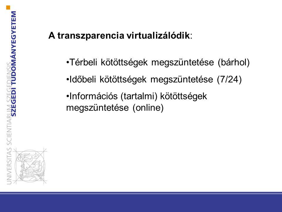 A transzparencia virtualizálódik: •Térbeli kötöttségek megszüntetése (bárhol) •Időbeli kötöttségek megszüntetése (7/24) •Információs (tartalmi) kötöttségek megszüntetése (online)
