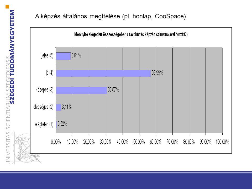 A képzés általános megítélése (pl. honlap, CooSpace)