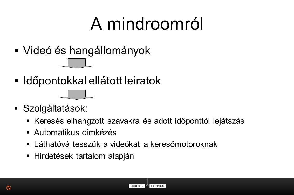 © mindroom.hu Hírkereső szolgáltatás:  52 TV és rádió műsor (10 óra/nap)  Napi értesítő a figyelt szavakról  Heti hírösszefoglaló a legtöbbet említettekről  Demo: http://mindroom.hu