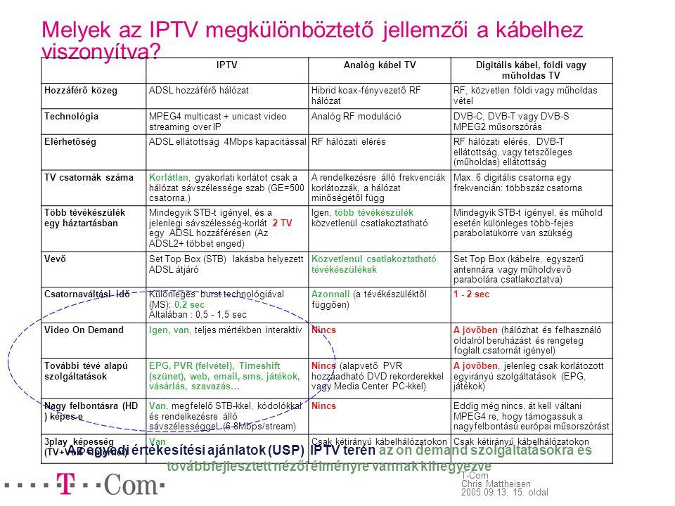 T-Com Chris Mattheisen 2005.09.13, 15. oldal Melyek az IPTV megkülönböztető jellemzői a kábelhez viszonyítva? IPTVAnalóg kábel TVDigitális kábel, föld