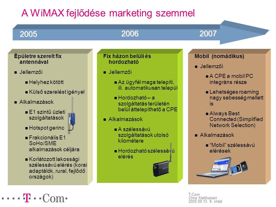 T-Com Chris Mattheisen 2005.09.13, 8. oldal A WiMAX fejlődése marketing szemmel 2005 20062007 Épületre szerelt fix antennával  Jellemzői  Helyhez kö