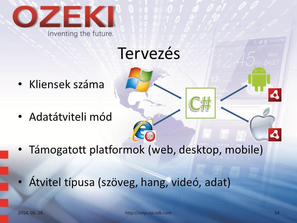 Tervezés • Kliensek száma • Adatátviteli mód • Támogatott platformok (web, desktop, mobile) • Átvitel típusa (szöveg, hang, videó, adat) 2014. 06. 28.