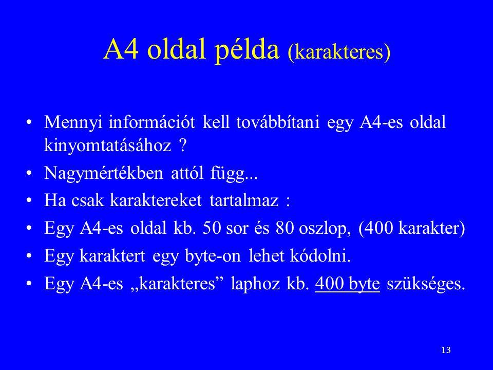 13 A4 oldal példa (karakteres) •Mennyi információt kell továbbítani egy A4-es oldal kinyomtatásához ? •Nagymértékben attól függ... •Ha csak karakterek