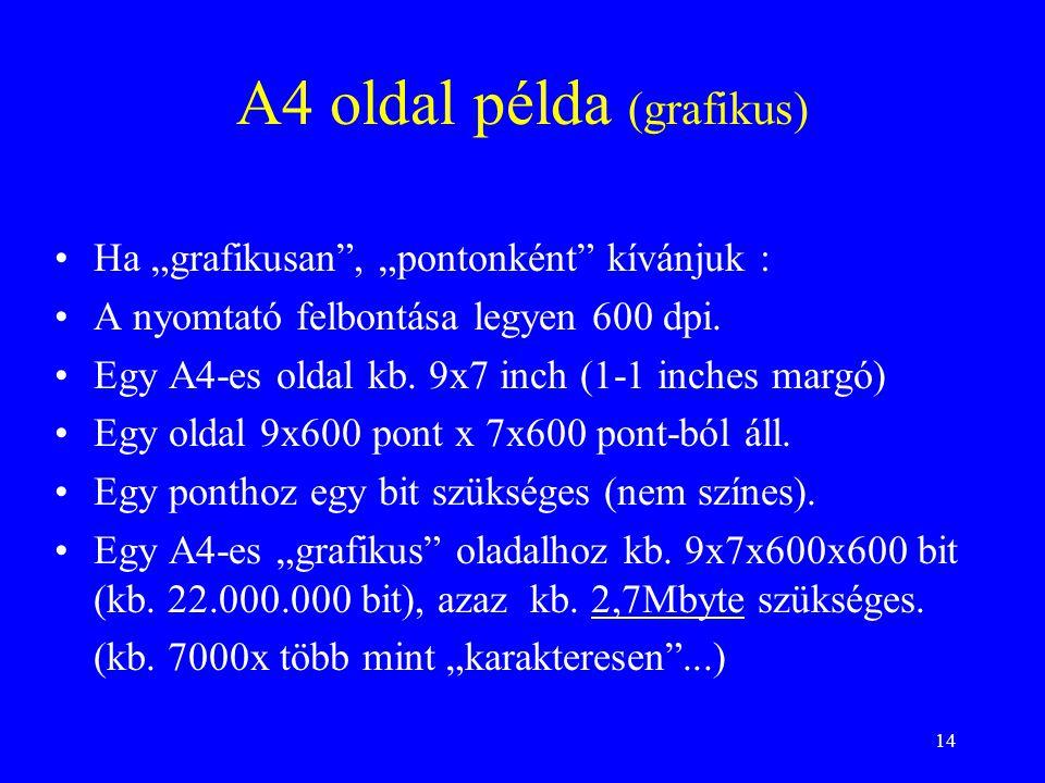 """14 A4 oldal példa (grafikus) •Ha """"grafikusan"""", """"pontonként"""" kívánjuk : •A nyomtató felbontása legyen 600 dpi. •Egy A4-es oldal kb. 9x7 inch (1-1 inche"""