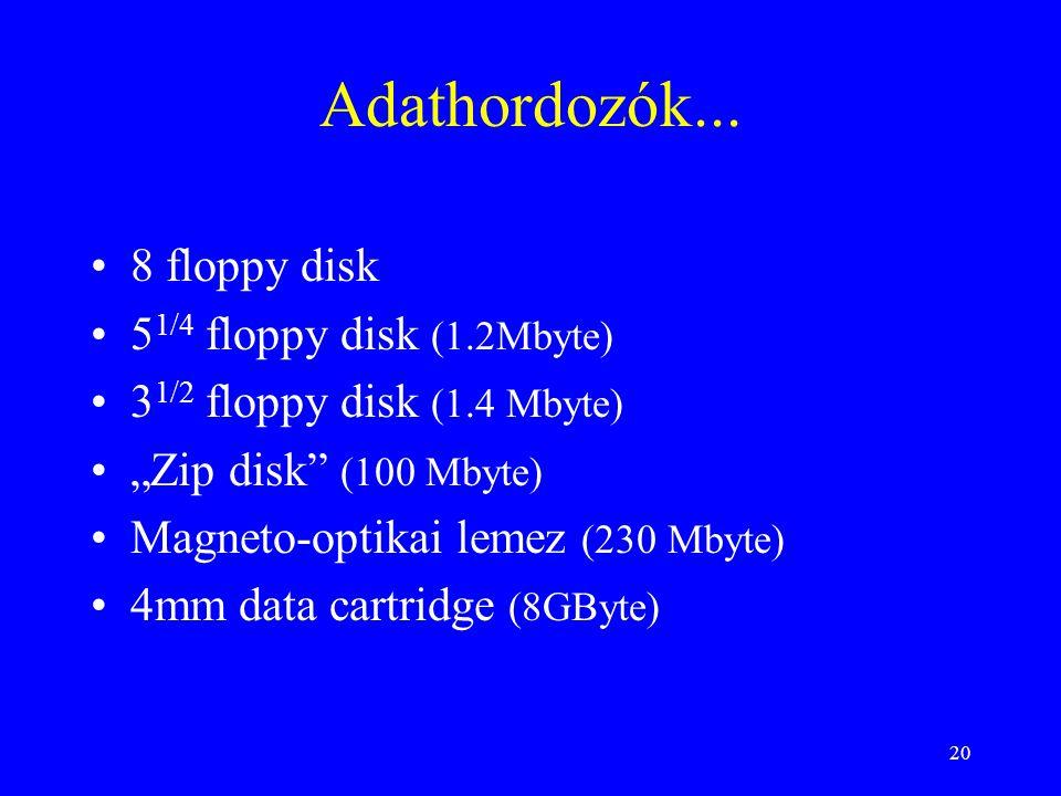 """20 Adathordozók... •8 floppy disk •5 1/4 floppy disk (1.2Mbyte) •3 1/2 floppy disk (1.4 Mbyte) •""""Zip disk"""" (100 Mbyte) •Magneto-optikai lemez (230 Mby"""