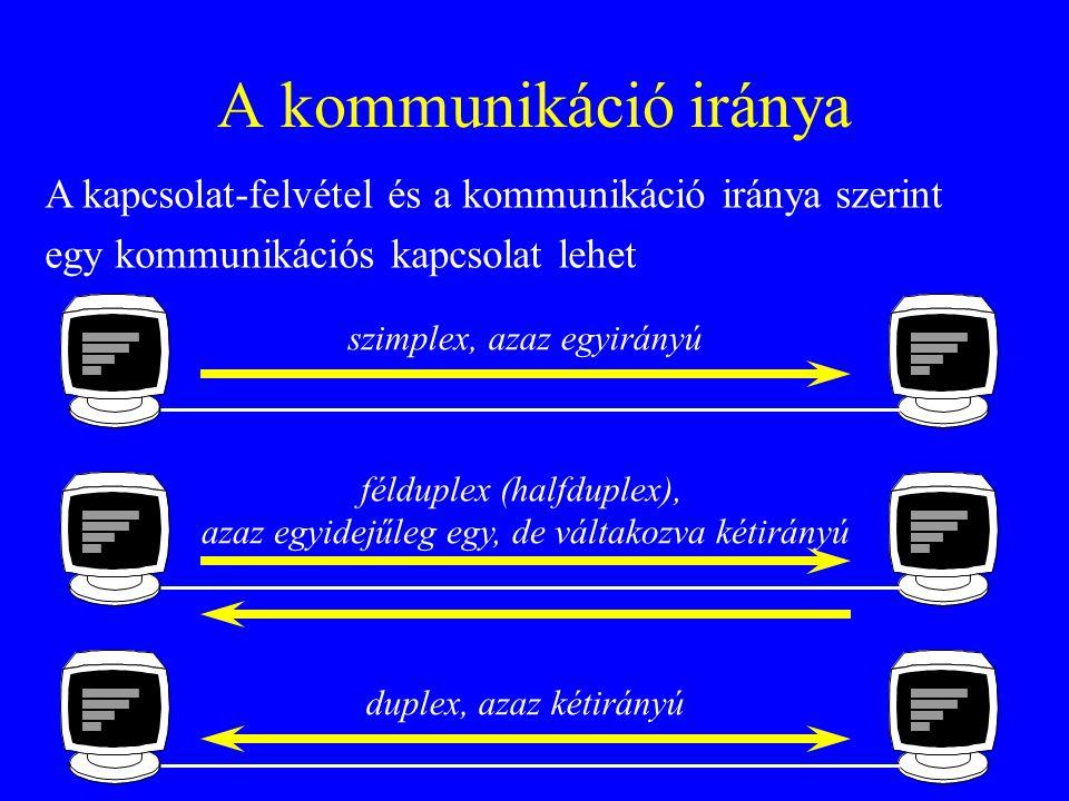 22 A kommunikáció iránya szimplex, azaz egyirányú félduplex (halfduplex), azaz egyidejűleg egy, de váltakozva kétirányú duplex, azaz kétirányú A kapcsolat-felvétel és a kommunikáció iránya szerint egy kommunikációs kapcsolat lehet