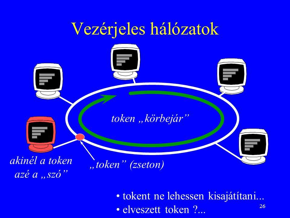 """26 Vezérjeles hálózatok """"token"""" (zseton) token """"körbejár"""" akinél a token azé a """"szó"""" • tokent ne lehessen kisajátítani... • elveszett token ?..."""