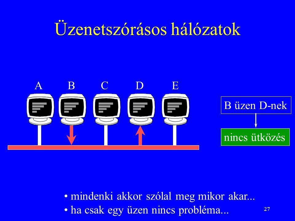 27 Üzenetszórásos hálózatok A B C D E B üzen D-nek nincs ütközés • mindenki akkor szólal meg mikor akar... • ha csak egy üzen nincs probléma...